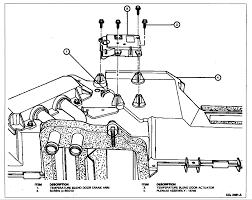 1998 lincoln town car blend door actuator diagram heater