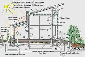 zero energy home plans zero energy home design top prev with zero energy home design