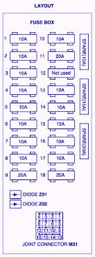 hyundai santa fe fuse diagram hyundai santa fe 2009 fuse box block circuit breaker diagram