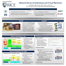 Large Home Network Design by Publications And Presentations U2014 Jeff Shafer University Of The
