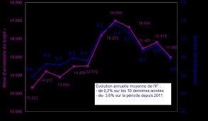activit des si es sociaux 7010z de la sécurité sociale pdf