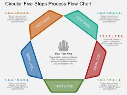 flowchart for research presentation template circular five steps