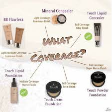 what type of coverage do you need younique has something for