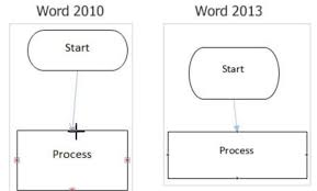 membuat flowchart di visio 2010 7 cara membuat flowchart di word 2007 2010 2013 yang baik dan benar