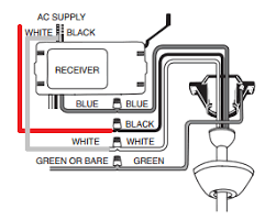 wiring how should i wire a ceiling fan remote where two switches
