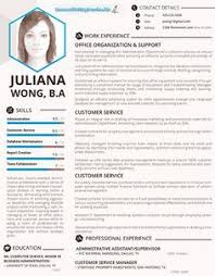 Functional Resume Examples For Career Change by Good Printable Resume Examples Resume Is Also Needed To Help The