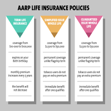 aarp whole life insurance quote awesome aarp burial insurance plans verylifequotes