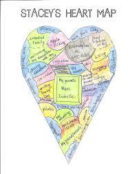 Writing Maps Heart Maps Two Writing Teachers
