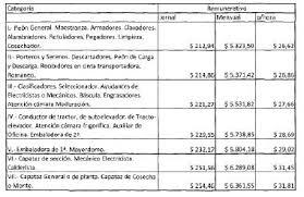 uatre nueva escala salarial para los trabajadores agrarios infoleg ministerio de economía y finanzas públicas argentina