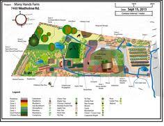 Permaculture Design Google Search Permaculture Pinterest - Backyard permaculture design