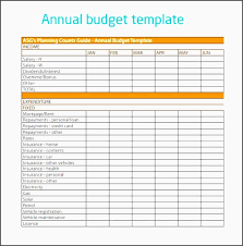 annual budget template excel eekig ideas annual bud template