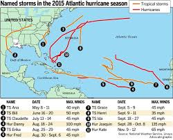 Mexico Hurricane Map by Whew Louisiana Escapes Another Hurricane Season Without Storm