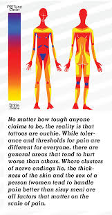 tattoo pain level chart female tattoos for pain scale for tattoo placement www getattoos us