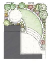 Family Garden - small garden design owen chubb garden landscapes we design we