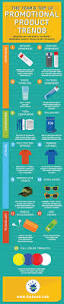 Promotion Color 33 Best Promotional Products Infographics Images On Pinterest