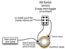 in famous stratocaster kill switch
