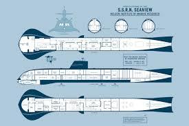 image gallery sci fi submarines