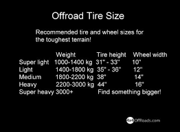14 Inch Truck Mud Tires 4x4 Offroad Tires How To Select The Perfect 4x4 Offroad Tire