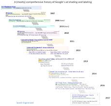 Google Maps Clear History Updated A Visual History Of Google Ad Labeling In Search Results