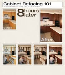 Resurface Cabinets We Kitchens What Is Cabinet Refacing