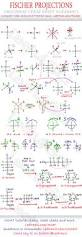 fischer projections cheat sheet study guide for organic and