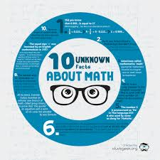 geometry unknown facts about math excel academy