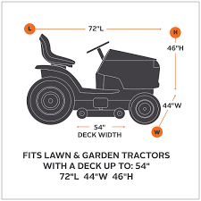 may 2015 riding lawn mowers