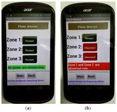 sensors free full text mobile monitoring and embedded control