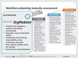 workforce planning strategies for turbulent times in oil u0026 gas creat u2026