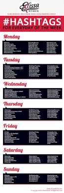 facebook weekday themes social media tips hashtags for everyday of the week hashtags