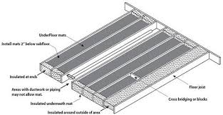 underfloor heating specifications and installation
