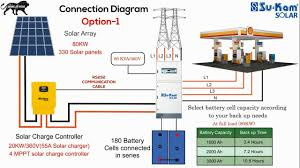 solar panels wiring diagram kgt