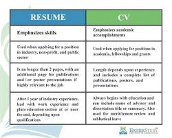 cv vs resume the differences writing essays college of humanities intranet of
