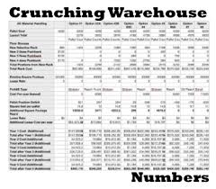 warehouse layout factors crunching industrial warehouse space planning numbers