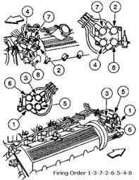solved firing order spark plug diagram 1997 ford explorer fixya