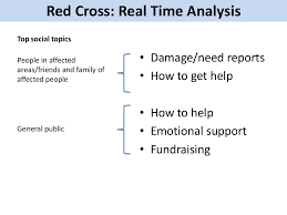 red cross examples engagement examples