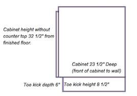toe kick depth for kitchen cabinets u2022 kitchen cabinet design
