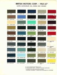 java resistor color code calculator images guru drawers wiring