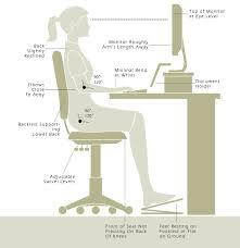 Ergonomic Desk by Ergonomic Standing Desk Setup U2013 Ergonomic Setup For Standing Desk