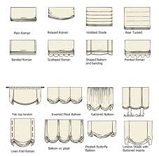 different window treatments the bedroom different types of window treatments roman shades be