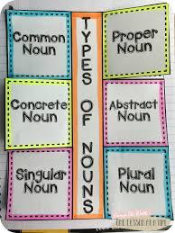 6th Grade Noun Worksheets Types Of Nouns Interactive Notebook Freebie Literacy Teaching