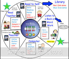 the daily five printables chart daily five rotation chart