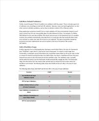 5 software gap analysis templates free sample example format