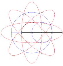 kreisfläche rechner kreis berechnen matheretter