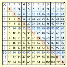 times table grid better times tables grid let me learn
