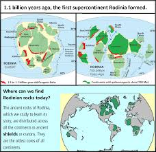 Map Of The World 1 Million Years Ago by Evolution Of The Earth Damien Marie Athope