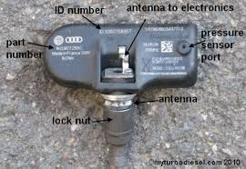 honda crv tire pressure monitoring system tpms what components the honda tire pressure system work