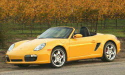 porsche boxster gas mileage 2006 porsche boxster mpg fuel economy data at truedelta