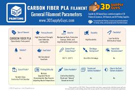 1k Carbon Fiber Cloth Guide For Functional 3d Filaments Like Carbon Fiber Filament U0026 More