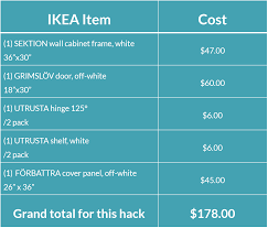 Valje Wall Cabinet White Ikea by Ikea Wall Cabinet An Cabinet Doors Unfinished Kitchen Cabinets